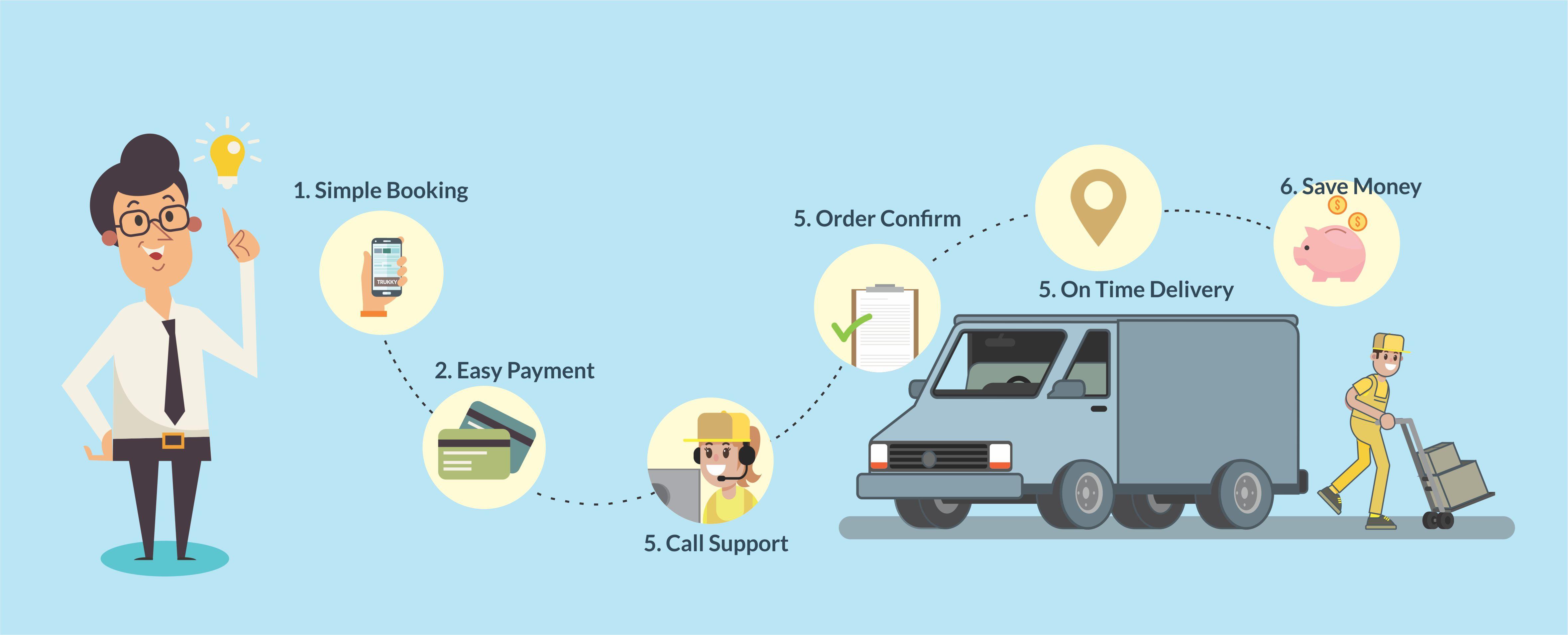 Online Transport Service